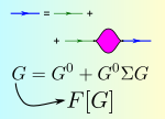Dyson equation